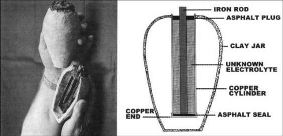 O replică a unei celule electrice descoperită lângă Bagdad