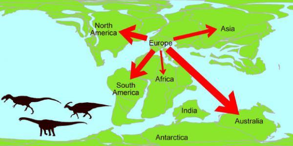 Migrația dinozaurilor