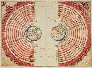Modelul geocentric al lui Ptolemeu