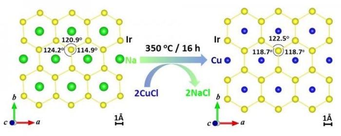 Structura atomică de tip fagure