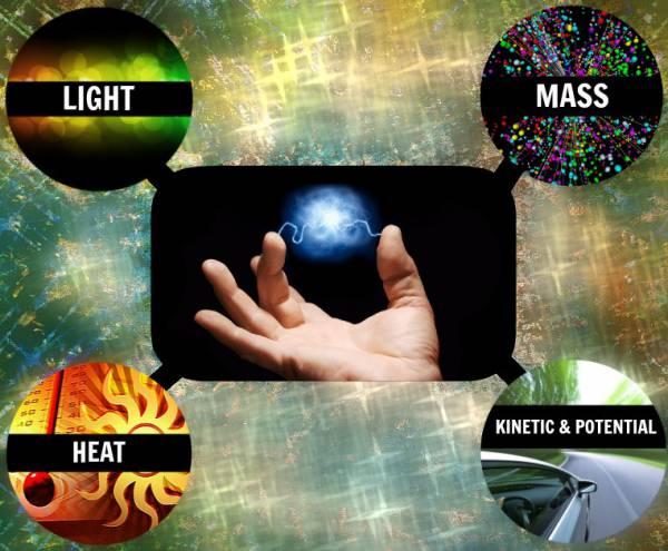 Forme de energie