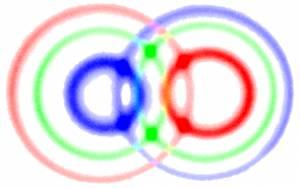 O pereche de fotoni inseparabili cuantic