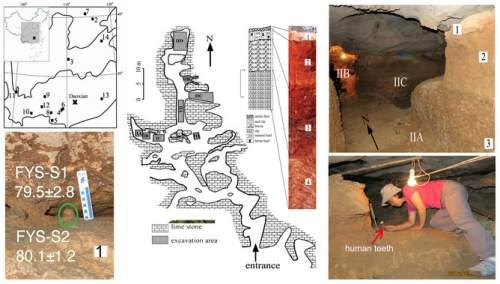 Peștera Fuyan (Daoxian) unde s-au descoperit dinți de om modern