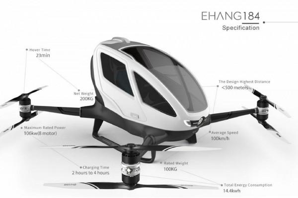 Caracteristicile tehnice ale dronei Ehang 184