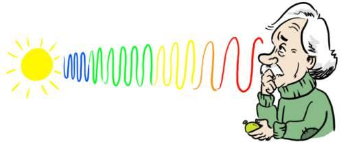 Einstein a prezis deplasarea gravitațională spre roșu