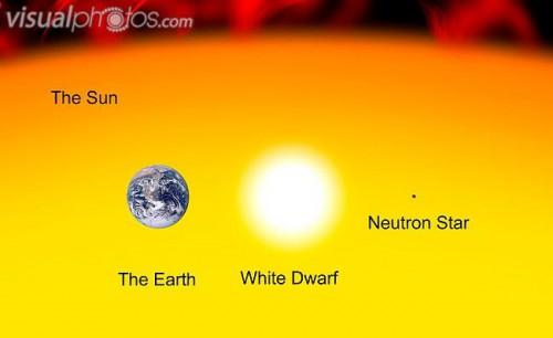 Pământul comparat cu Soarele, o stea pitică alba și o stea neutronică