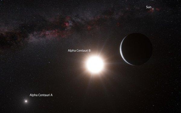 Sistemul stelar Alpha Centauri