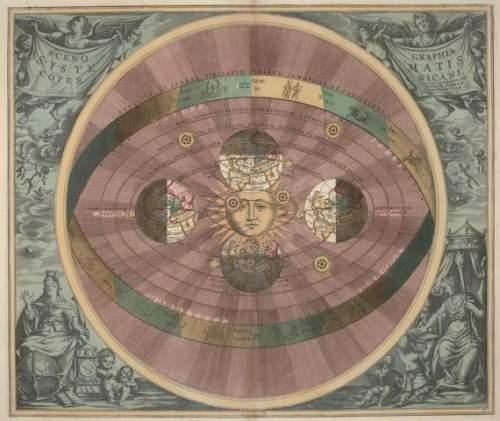 Modelul heliocentric al lui Copernic