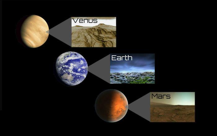 O comparație între Venus, Pământ și Marte