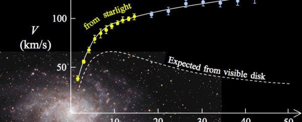 Efectul materiei întunecate asupra galaxiilor