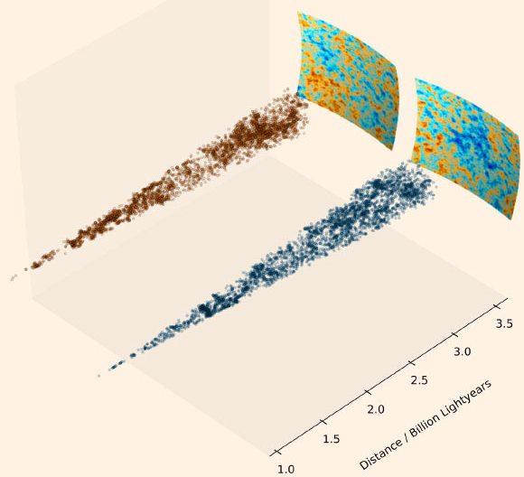 Distribuția galaxiilor din prim-planul regiunii Pata Rece
