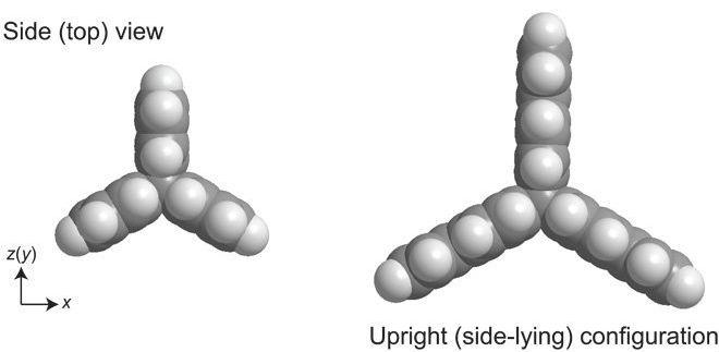 Structura în formă de elice a unei hidrocarburi