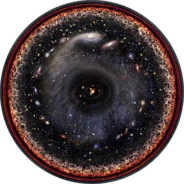 Universul observabil