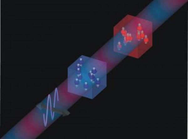 Memoria cuantică