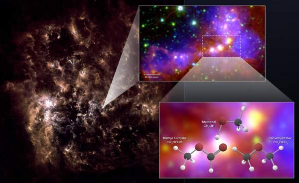 Molecule organice în Marele Nor al lui Magellan