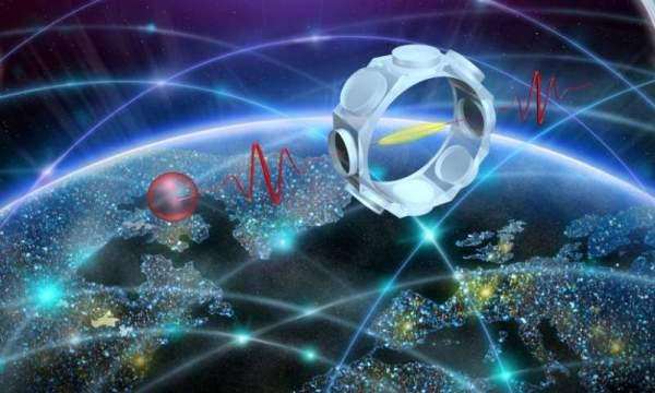 Rețele cuantice