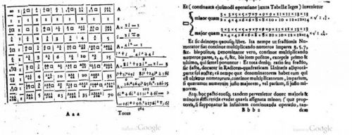 Arithmetica Infinitorum
