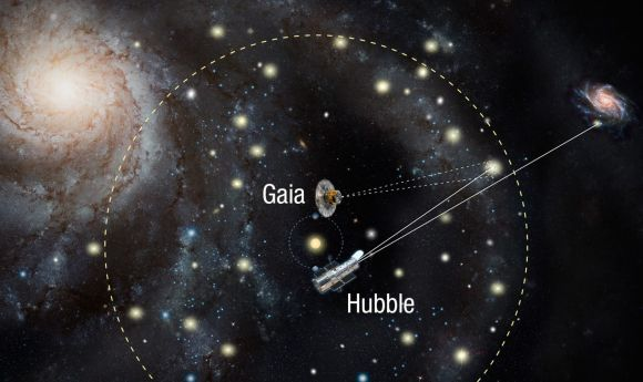 Măsurarea expansiunii Universului