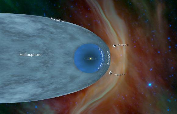 Voyager 1 și Voyager 2 în spațiul interstelar