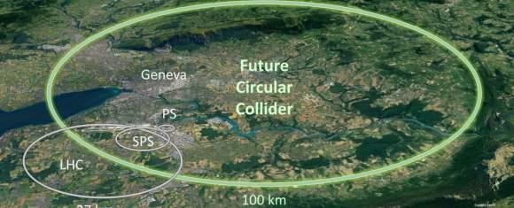 Viitorul accelerator circular de particule de la CERN