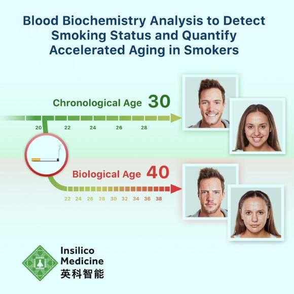 Fumatul și îmbătrânirea