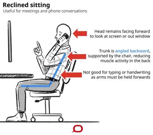 Trunchiul înclinat în spate pe scaun