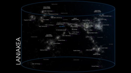 Cel mai mare supercluster galactic Superclusterul Laniakea