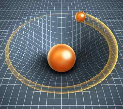 Gravitația