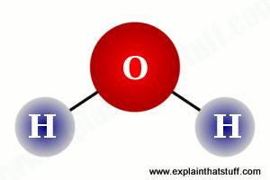 Molecula de apă