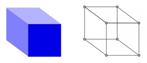Spațiul poate fi ca o plasă formată dintr-o serie de noduri