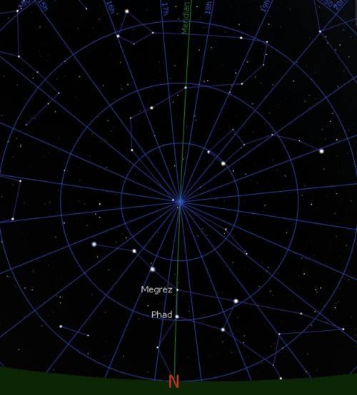 Stelele Megrez si Phad din Ursa Mare
