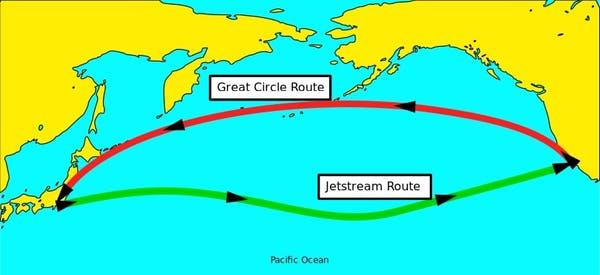 Cum diferă rutele aeriene în cazul unui zbor de la est la vest sau de la vest la est