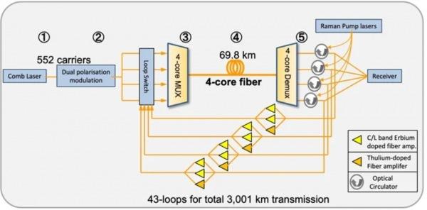 Diagrama schematică a sistemului