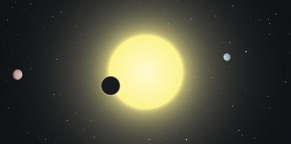 Tranzitul unei planete