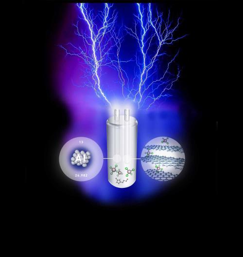 Baterie aluminiu-ion cu încărcare ultrarapidă