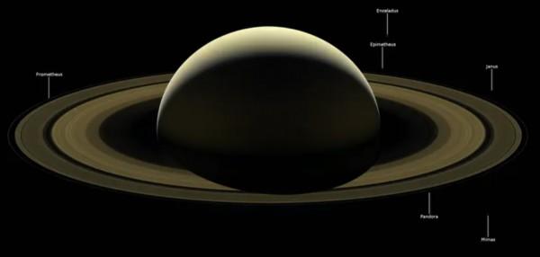 Saturn și câteva dintre lunile sale